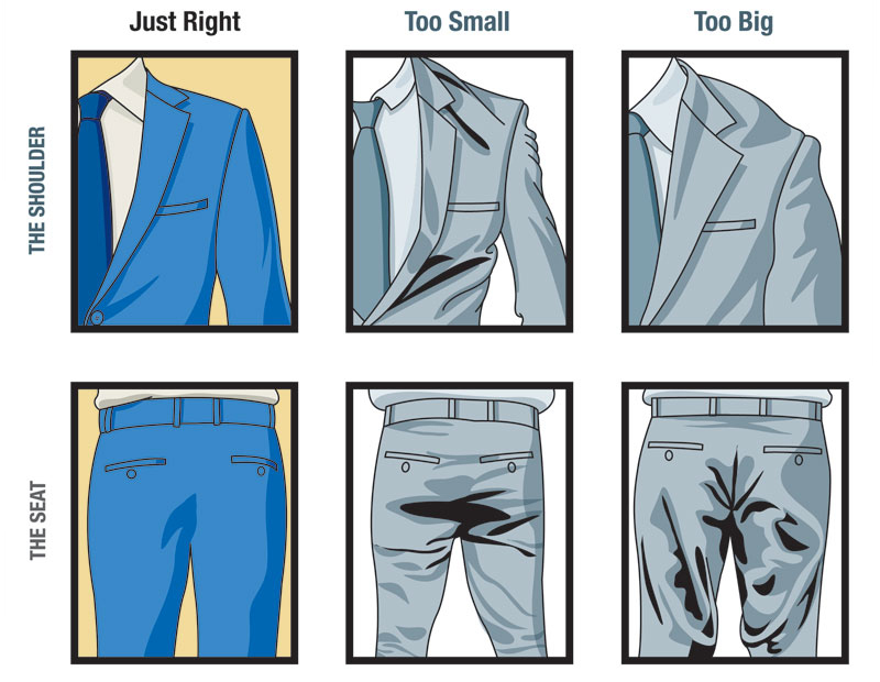 How a suit should fit